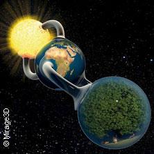 Der Grüne Planet 3D - Planetarium Hamburg
